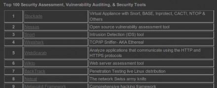 100 aplicaciones de código abierto sobre seguridad informática