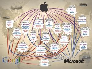 Las empresas que dominan Internet