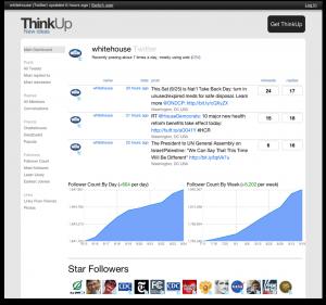 ThinkUp: Aplicación libre de seguimiento de presencia en redes sociales