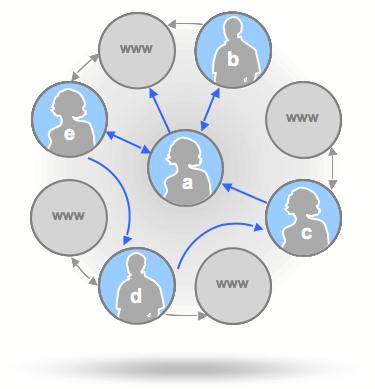 Tuenti estrena API para empresas