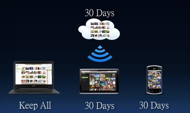 Acer presenta su propia nube: AcerCloud