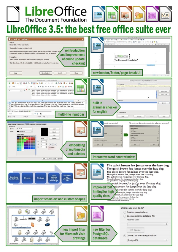 Disponible LibreOffice 3.5