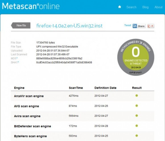 31 antivirus online a tu disposición con Metascan