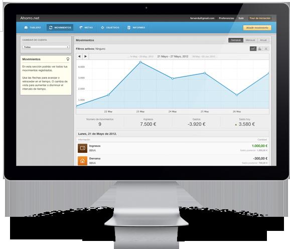Ahorro.net: Gestión financiera online