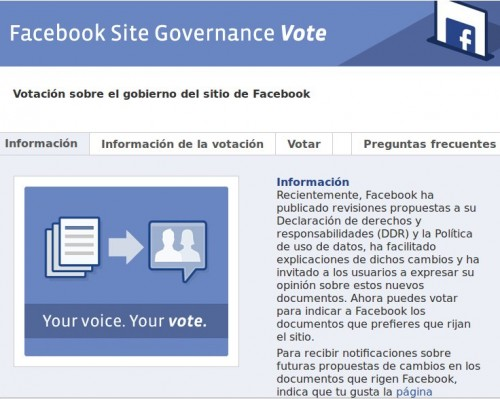 Facebook permite votar sobre sus políticas de privacidad