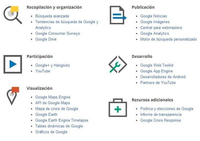 Google abre su sección de herramientas digitales para periodistas