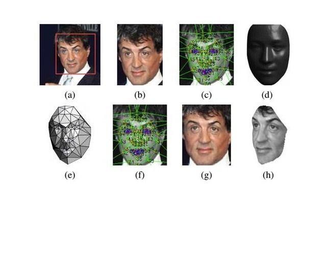 Facebook desarrolla un software de reconocimiento facial