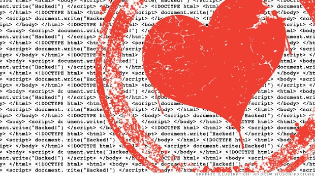 300.000 servidores vulnerables a Heartbleed
