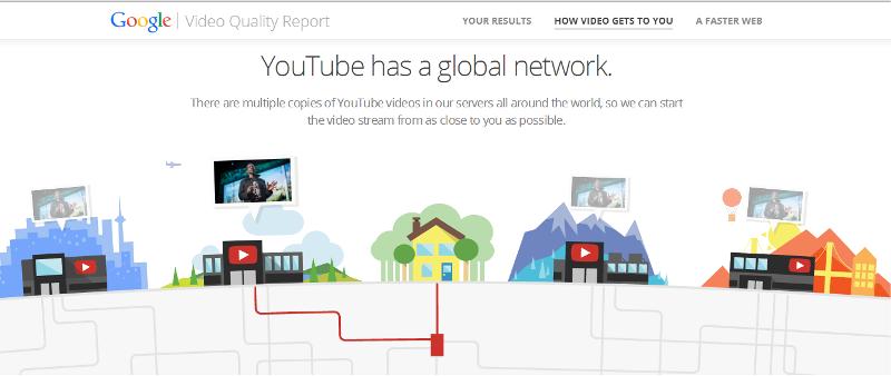 Google Video Quality Report te avisará los vídeos que puedes ver sin inconvenientes, según tu conexión a Internet