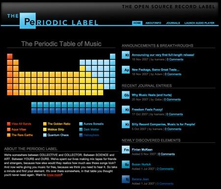 The Periodic Label, la tabla periódica de la música